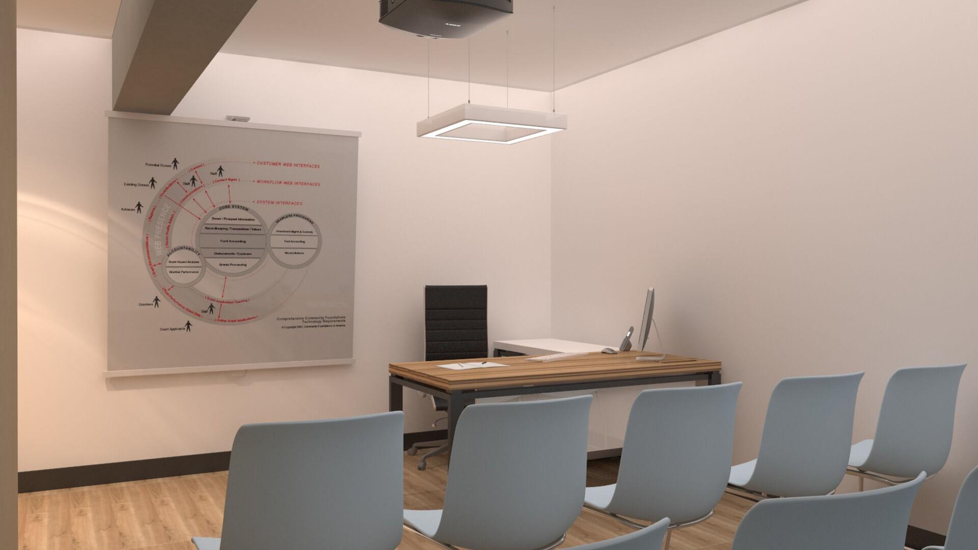 Projeksiyon perdesi Ofisler